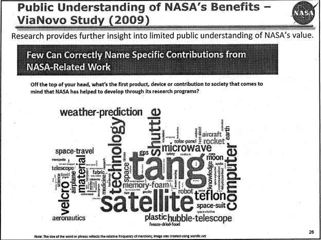Public Understanding on NASA's Benefits